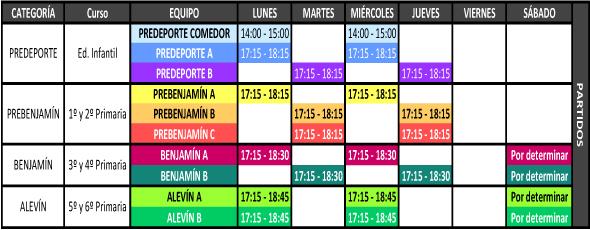 Horarios temporada 2011/12