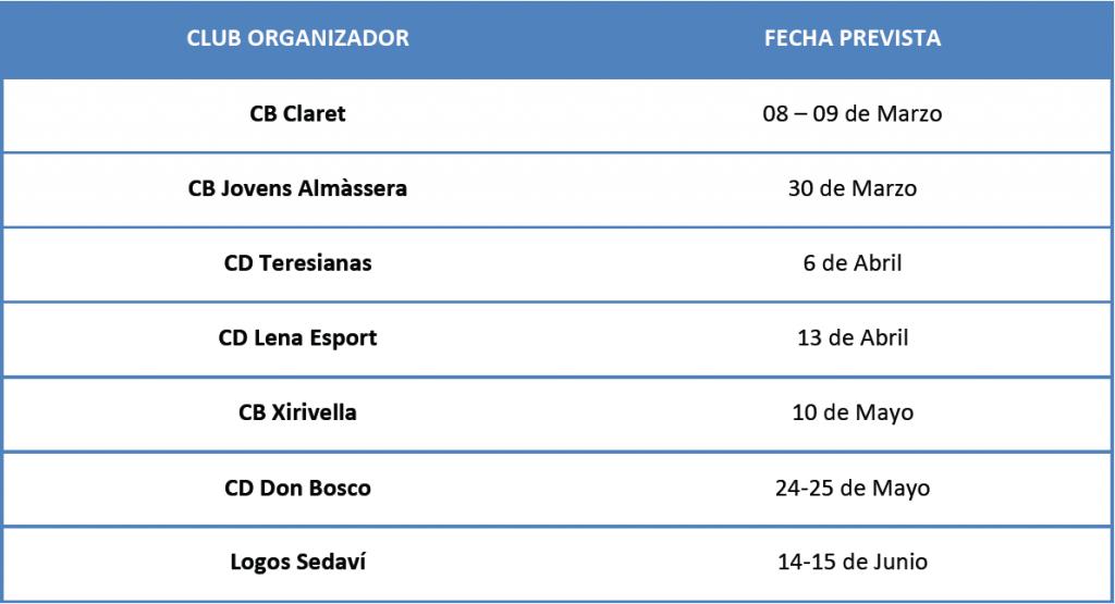 Calendario torneos prebenjamines